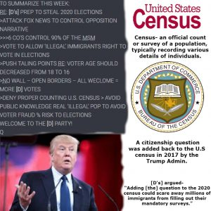 Democrats Want 'Citizen Question Removed From Census'