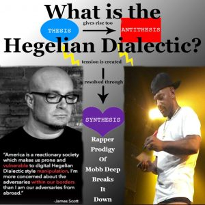 What Is The Hegelian Dialectic?