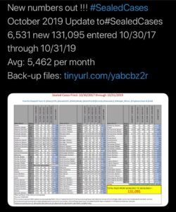 Sealed indictments are normal when a longterm grand jury is in placed and there …