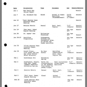 Read more about the article This is the full Santanic Calendar.  Full Satanic Cult Awareness including calen…