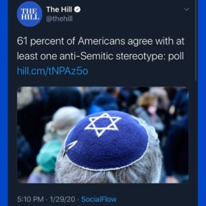 61 percent of Americans agree with at least one anti-Semitic stereotype: poll