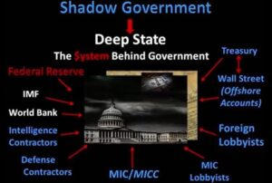 The Deep State and Shadow Government are intertwined but distinct. _ _ _ Please …