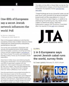 One-fifth of Europeans say a secret Jewish network influences the world: Poll