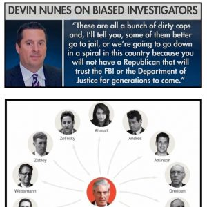 More of This Approach – Devin Nunes Goes Hard After Mueller Team… >>Congressman …