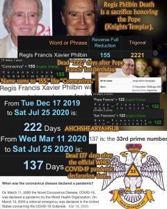 These gematria decoded fascinate me.Some of us ain't stupid! Regis Philbin's …