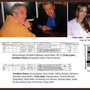 Bill Clinton is on Epstein's flight logs with an underage girl named Cindy Lopez