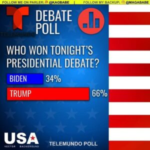 — speaking viewers of  expressed their preference of who won tonight's 6