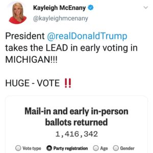 President  takes the LEAD in early voting in MICHIGAN!!!HUGE – VOTE