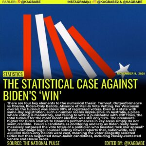 THE STATISTICAL CASE AGAINST BIDEN'S 'WIN'