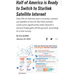 Half of America is Ready to Switch to Starlink Satellite Internet
