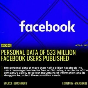 The personal data of more than half a billion Facebook Inc. users reemerged onli