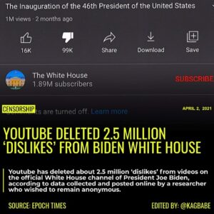 Youtube has deleted about 2.5 million 'dislikes' from videos on the official Whi