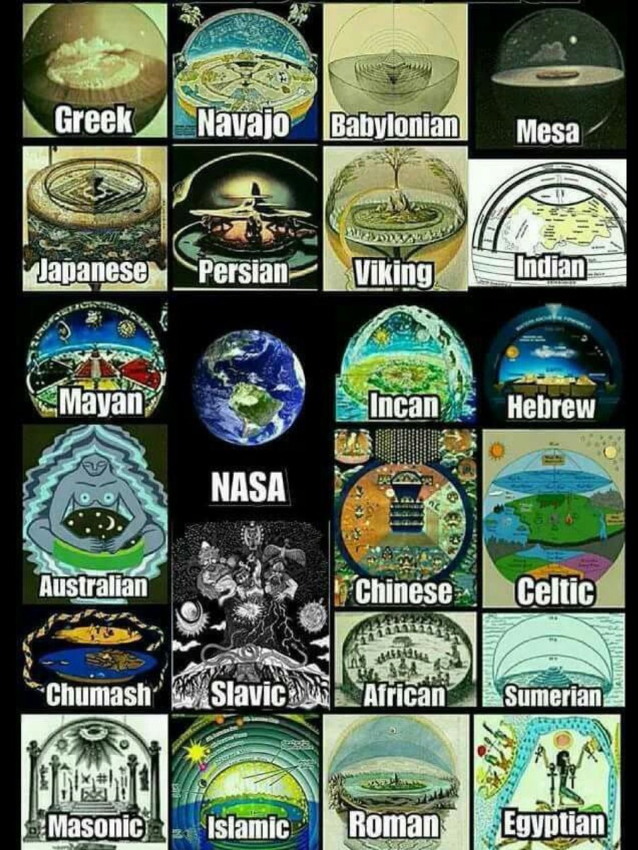 You are currently viewing It still blows my mind all the ancients got it totally wrong, were they really a