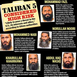 Read more about the article These are the terrorists now running the government in Afghanistan, all were rel