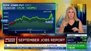 """Read more about the article CNBC panel shocked by terrible September jobs report: """"Woah,"""" """"That is real low."""