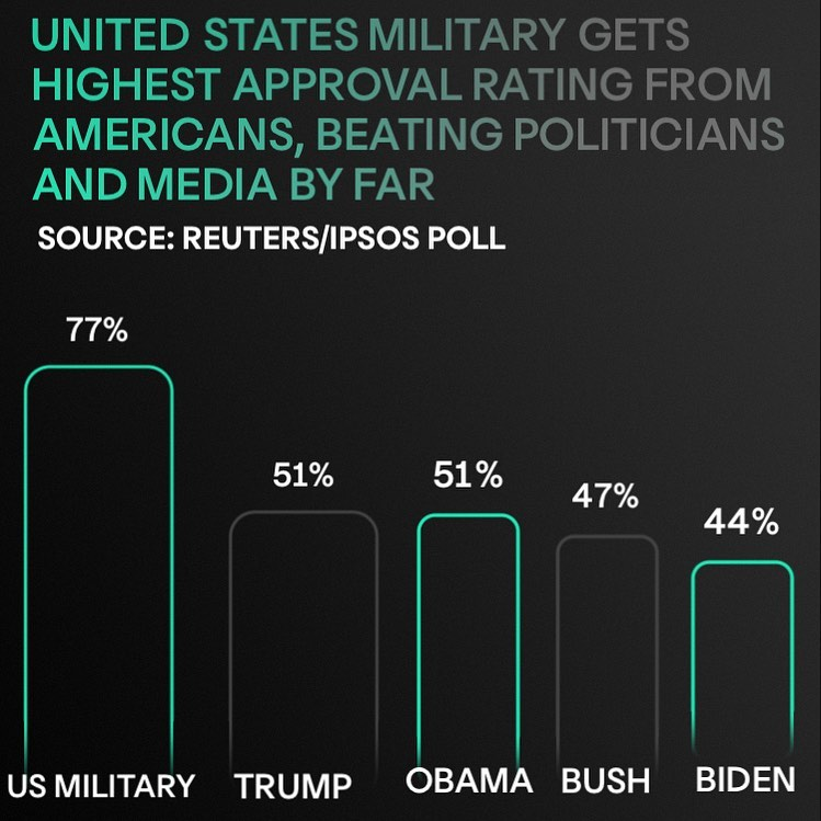 You are currently viewing (Reuters/Ipsos poll) When it comes to American involvement in Afghanistan over t