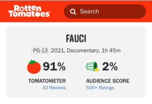 Read more about the article After backlash, rotten tomatoes reveals audience score for 'Fauci'